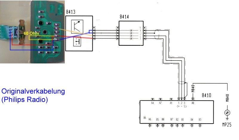 BestOf: Lenkradfernbedienbares Bluetooth-Radio für den Eurovan I RC ...